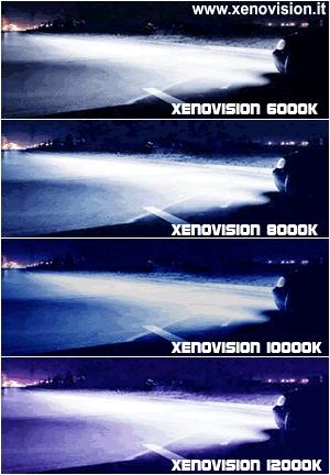 Esempi di colore dei fari Xenon in vendita su xenovision.it