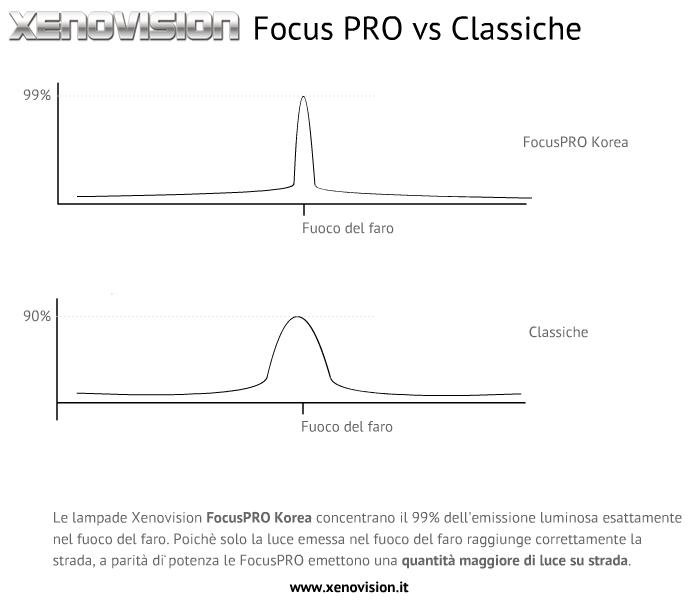 focus-pro-concentrazione.png