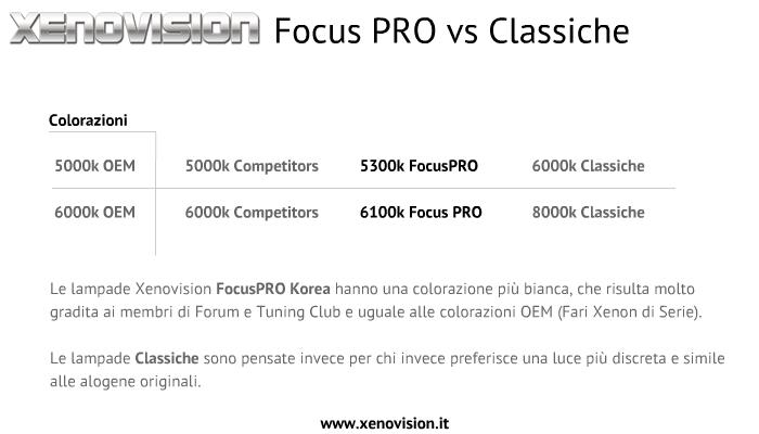 focus-pro-confronto-grada.png