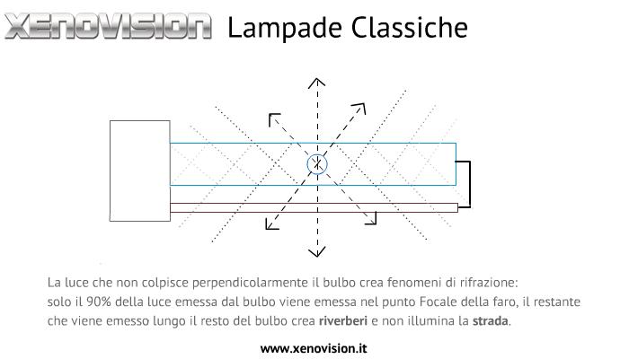 lampade-classiche.png